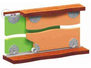 مکانیزم درب کشویی در فروشگاه اینترنتی تجهیزیراق SKM 30