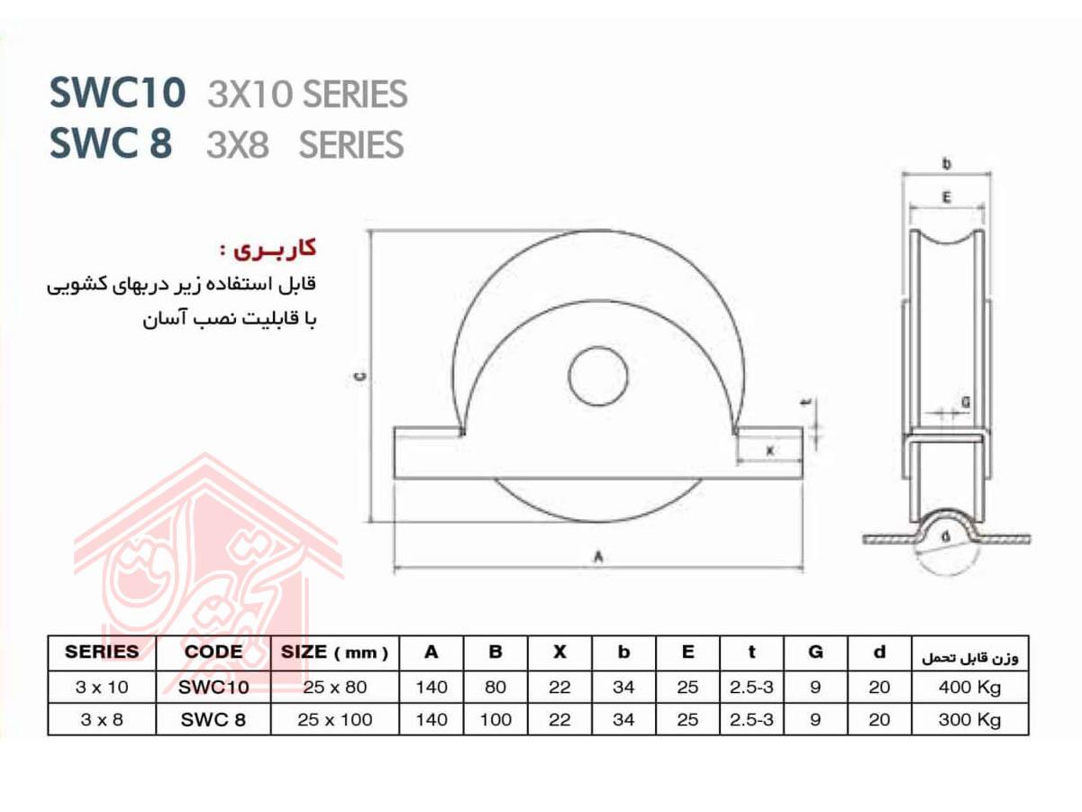 کاتالوگ-فنی-چرخ-های-زیر-دری-کاوردار3-تجهیزیراق